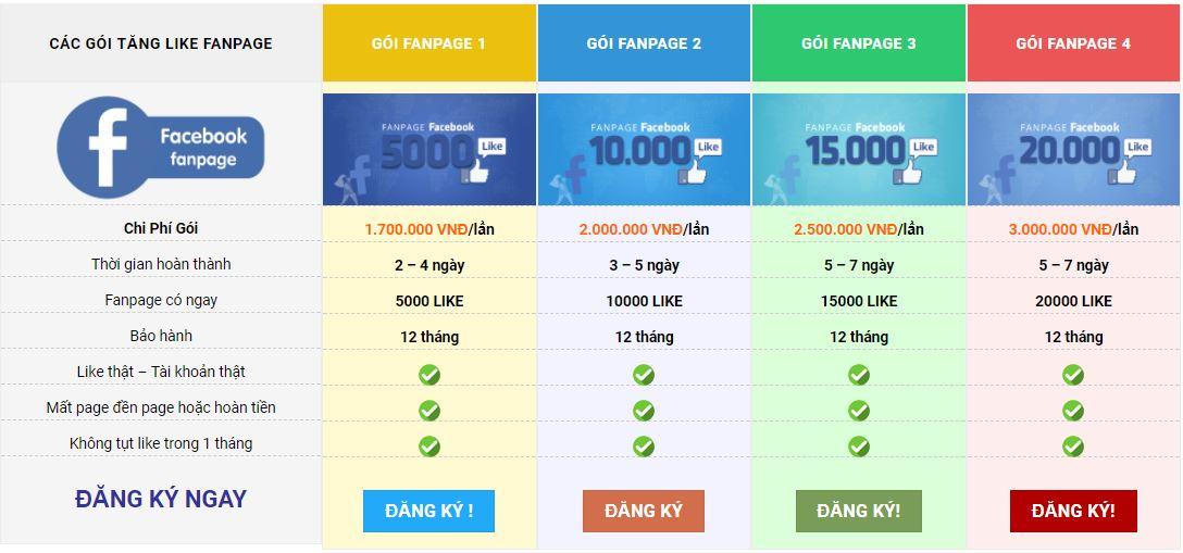bang bao gia - Tăng Like Fanpage