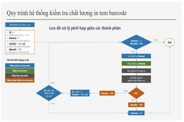 Dich-vu-quan-tri-website-tai-TP-HCM4png